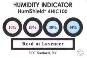 4 Spot humidity indicator card
