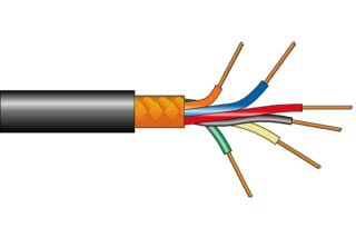 - Round shielded cables